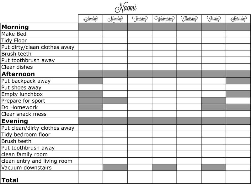 sample chore chart
